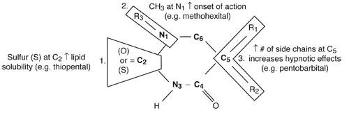 Barbituic Acid Ring